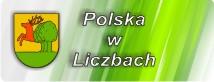 Polska wLiczbach